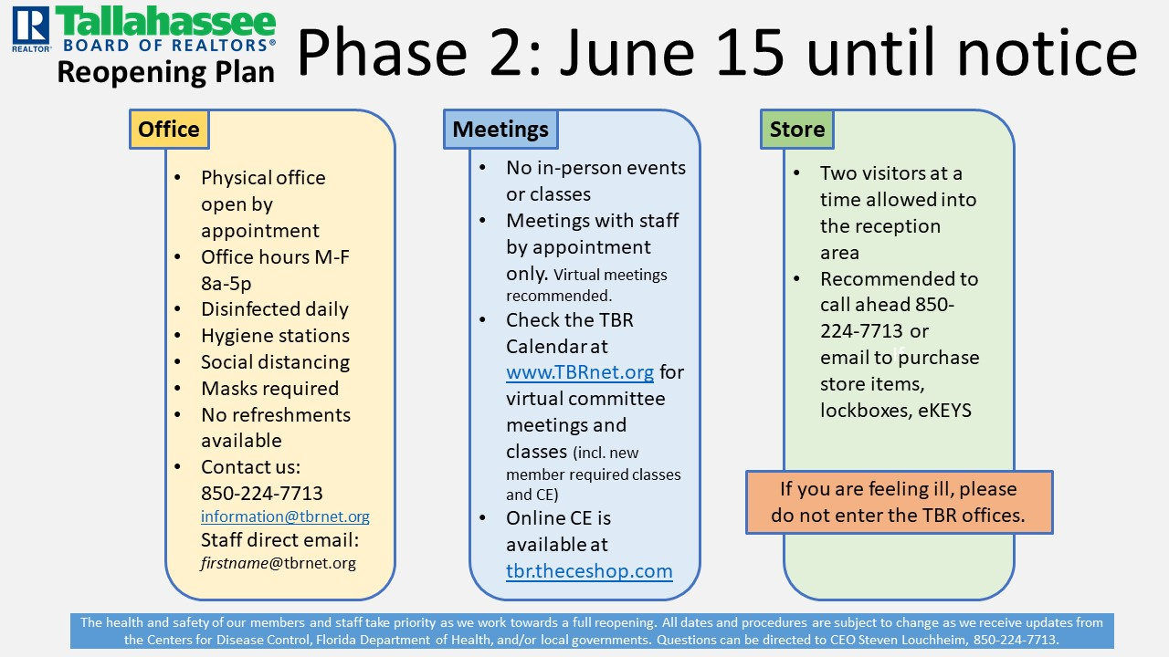 Phase 2 reopening plan from June 15 until further notice.